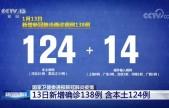 国家卫健委通报新冠肺炎疫情 13日新增确诊138例 含本土124例