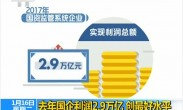 去年国企利润2.9万亿 创最好水平