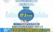 首届数字中国建设峰会开幕