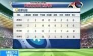 2018俄罗斯世界杯:G组、H组积分榜情况