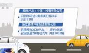 市场监管总局:4万余辆汽车因安全隐患实施召回