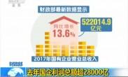 财政部去年国企利润总额超28000亿