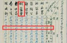 柳青高中时成绩单曝光 英语成绩为全班第一